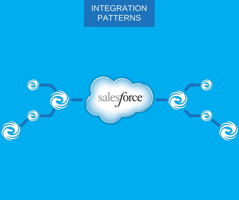 Integration_Patterns