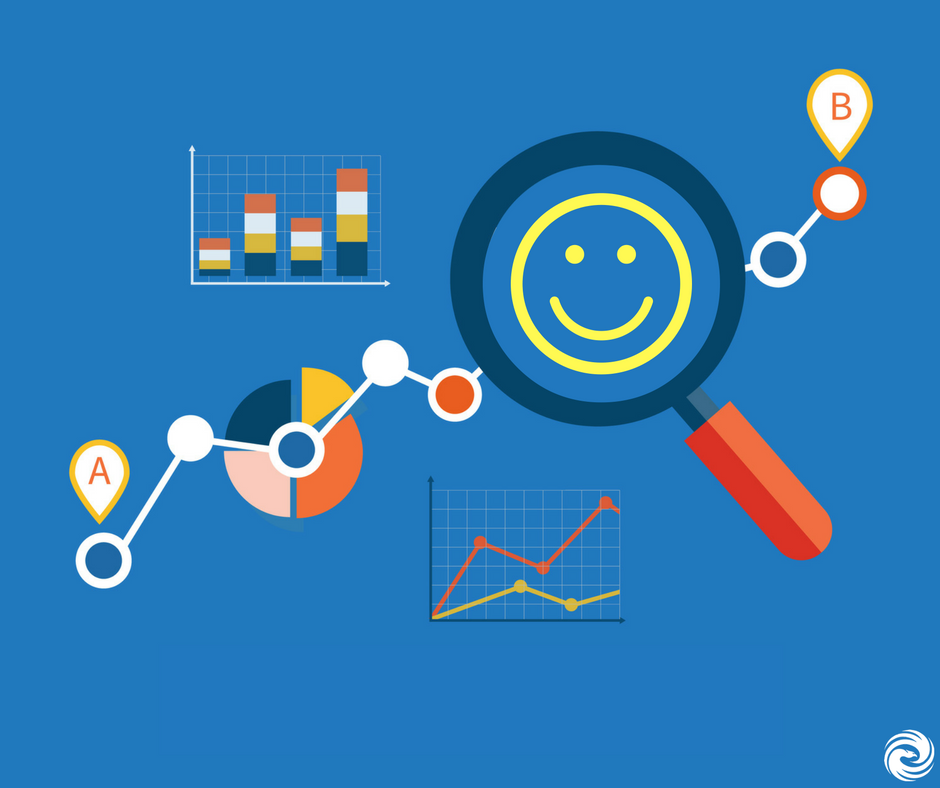 Yes, You Can Quantify the ROI of Customer Engagement